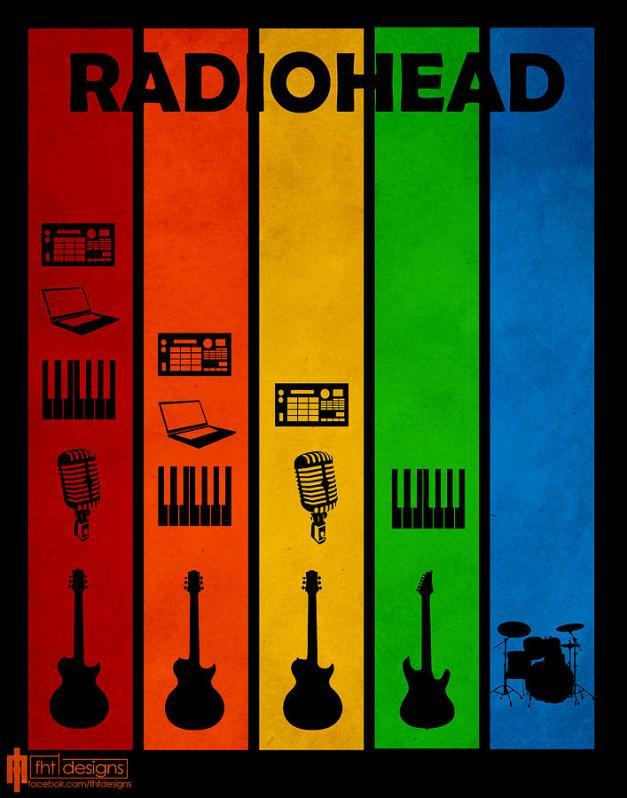 radiohead-poster-farhad-tamim